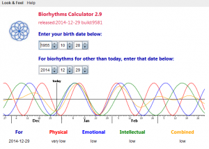 Biorhythms Calculator screenshot