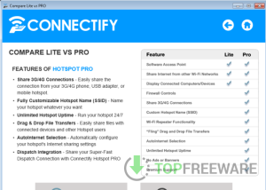 Freeware - Connectify 2017.4.2.38677 screenshot